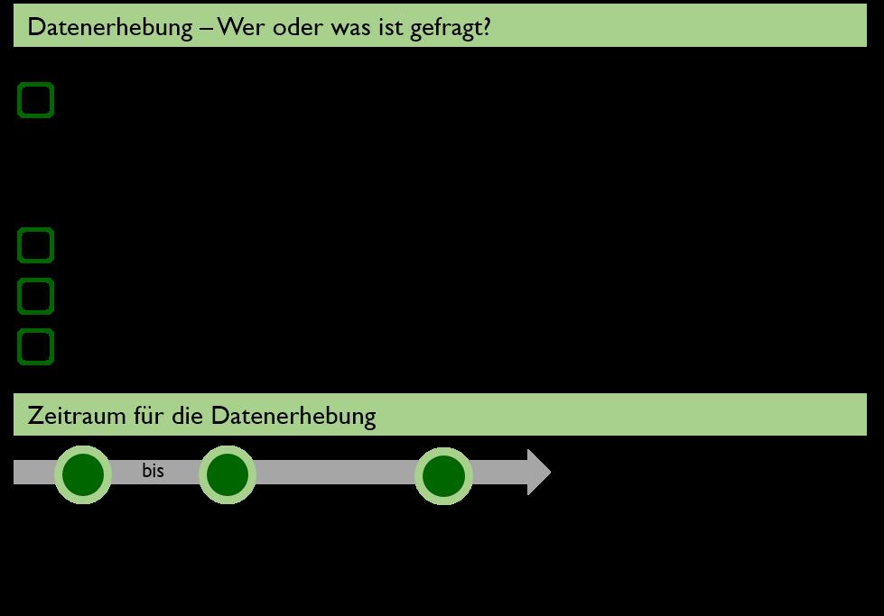 Forschungsdesign 2